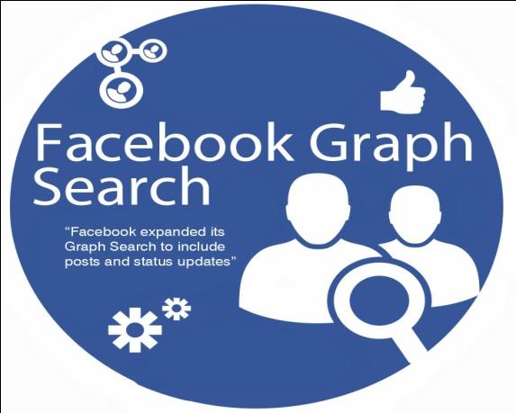 Facebook Search Graph