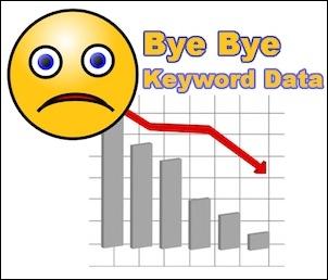 Keyword Data