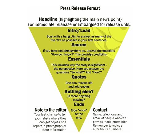 Press Release Formate