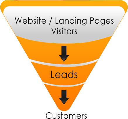Process for Generate Lead