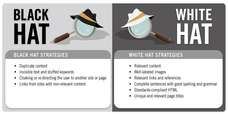 Black Hat Vs. White Hat SEO