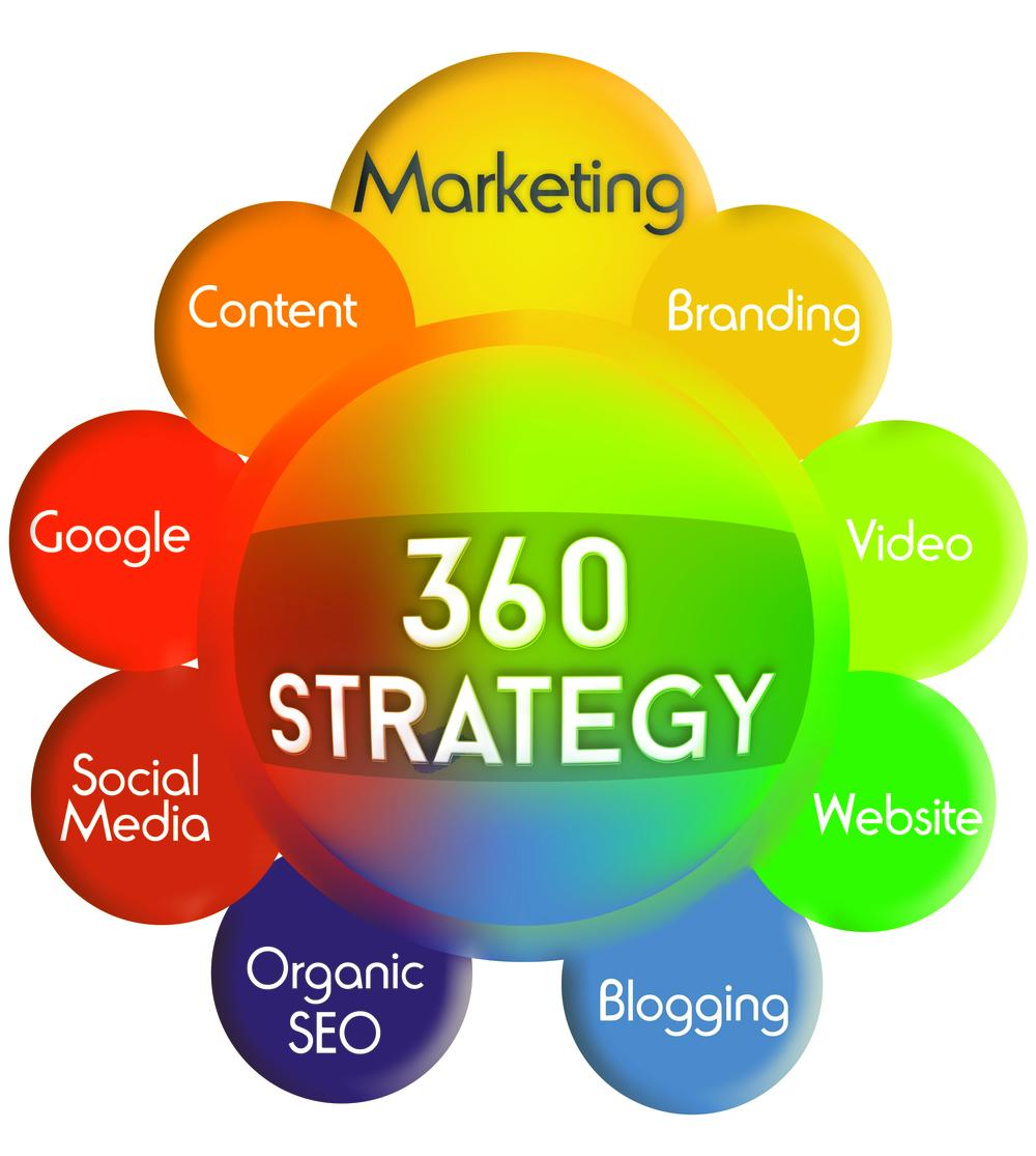 360 Degree Digital Marketing