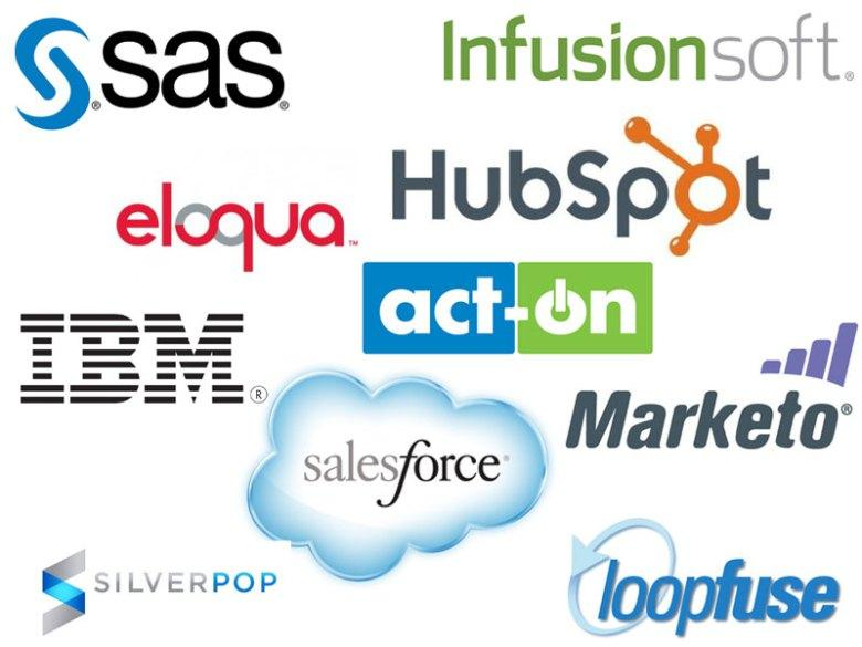 Digital Marketing Automation Tools