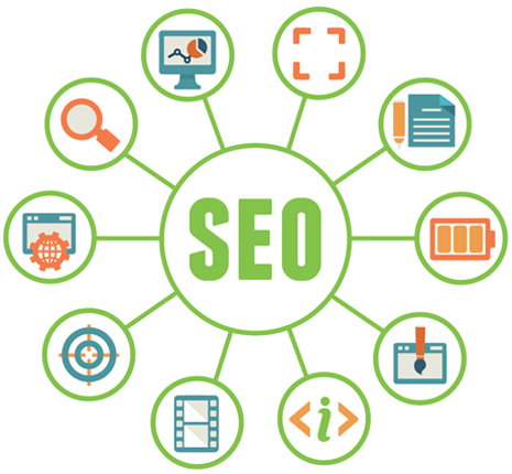 SEO Services in Perth