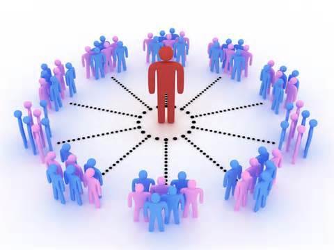 Community in Digital Marketing