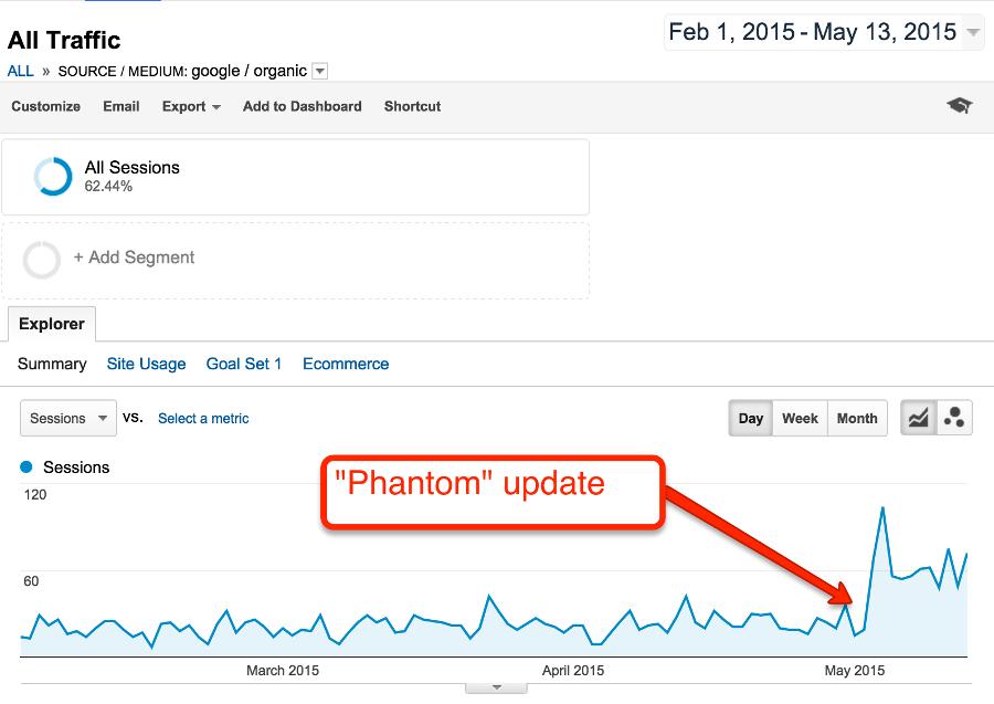 Phantom Updates