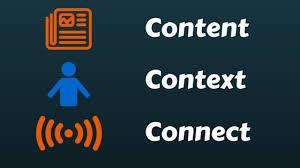 Best Blog Image Context for Your Content