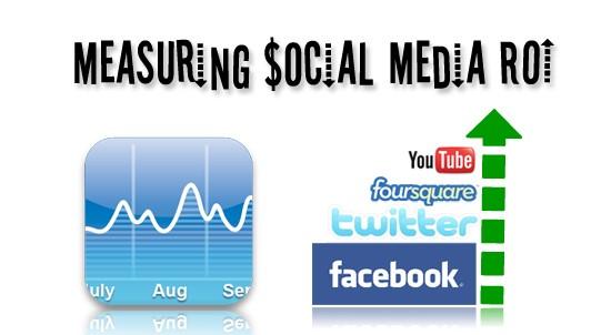 Social Media ROI Measurement