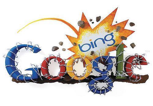 Bing Ads over Google Adwords