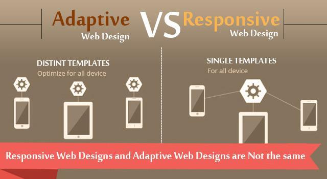 Adaptive Web Design and Responsive Web Design