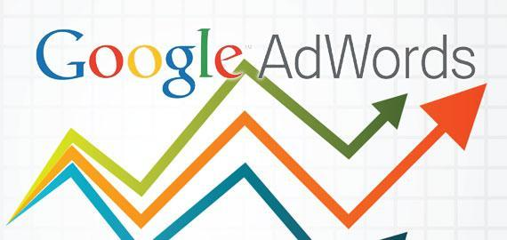 Google Adwords Features
