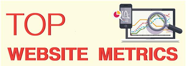 Top Website Metrics