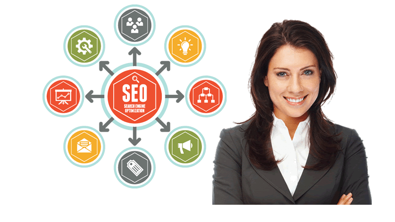 Melbourne SEO Experts