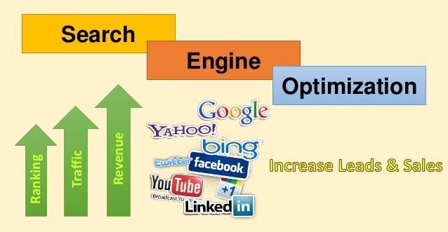 Search Engine Sydney